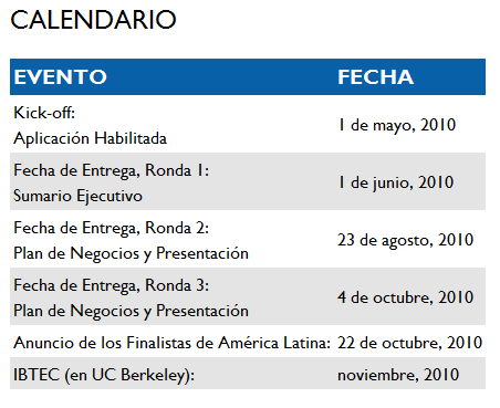 desafio intel calendario