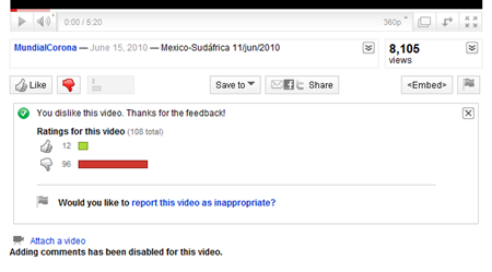 mundial corona fail youtube