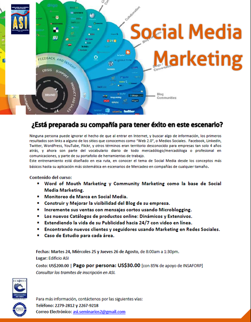 Social Media Marketing ASI CommunitiesDNA